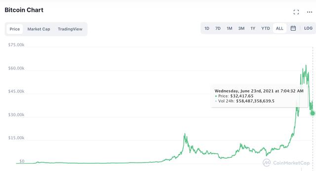 Cổ phiếu công nghệ thăng hoa, Nasdaq lập đỉnh khi Bitcoin hồi phục - Ảnh 1.
