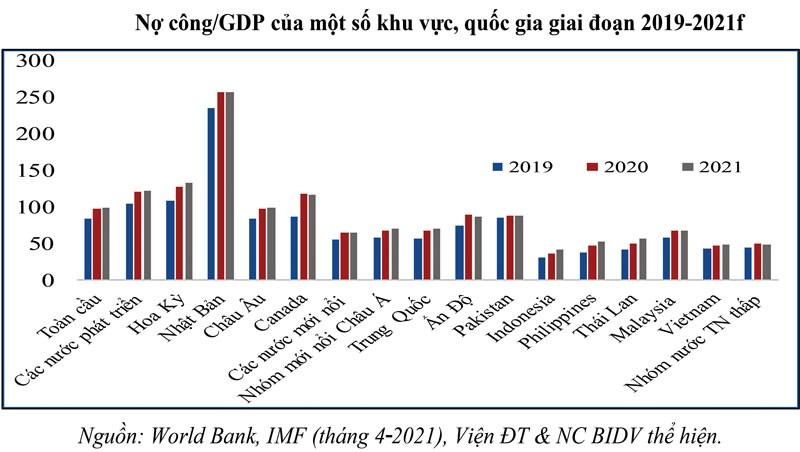 Hệ thống tài chính toàn cầu đang thay đổi (phần 2) ảnh 2