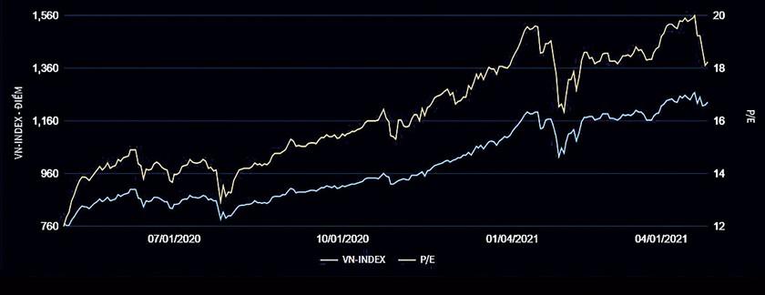 Lạm phát khó tăng mạnh, lãi suất khó tăng theo ảnh 1