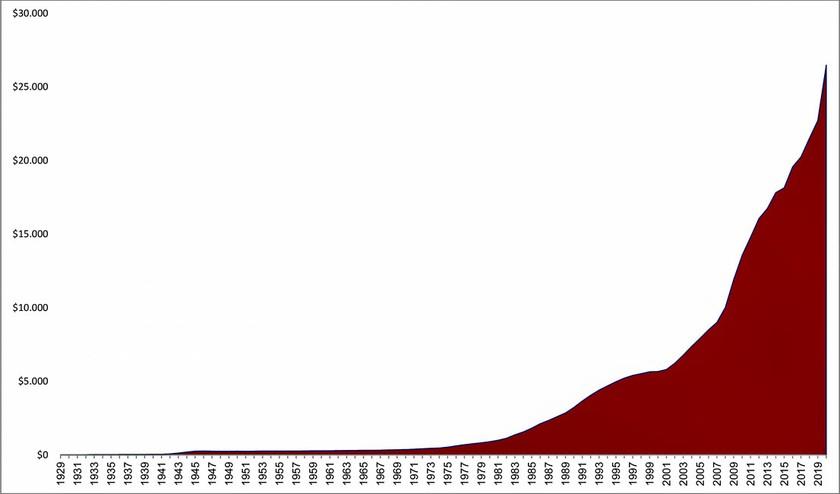 Những vấn đề làm xói mòn hệ thống tiền tệ toàn cầu ảnh 6