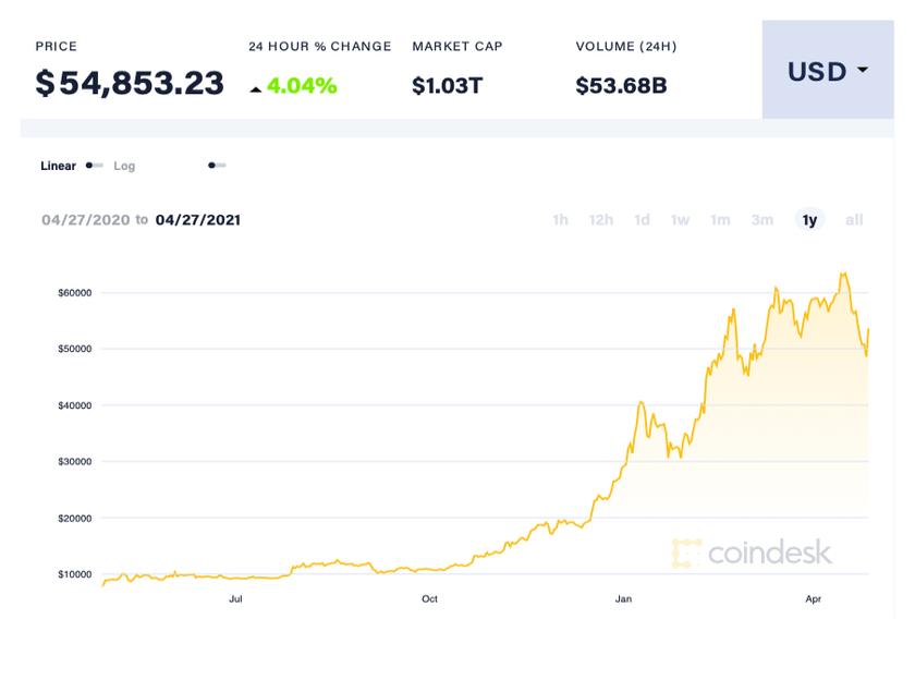'Không đầu tư Bitcoin là từ chối cơ hội làm giàu' ảnh 3