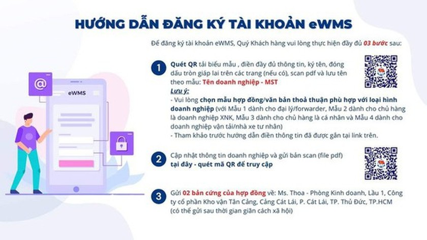 Tan Cang Warehousing JSC launches electronic warehouse management system ảnh 1