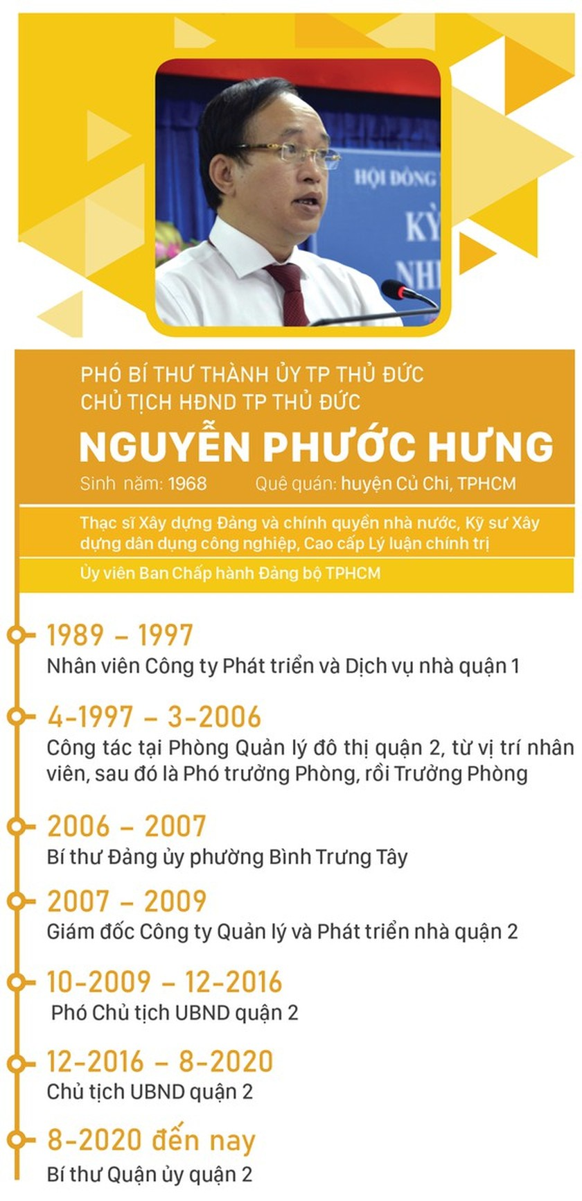 HCMC announces selection and appointment of leading cadres of Thu Duc City ảnh 9